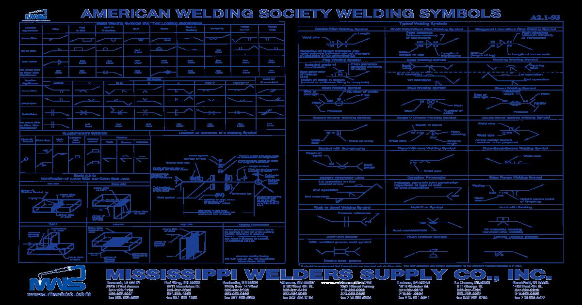 American Welding Society Welding Symbol Chart Pdf Pflag