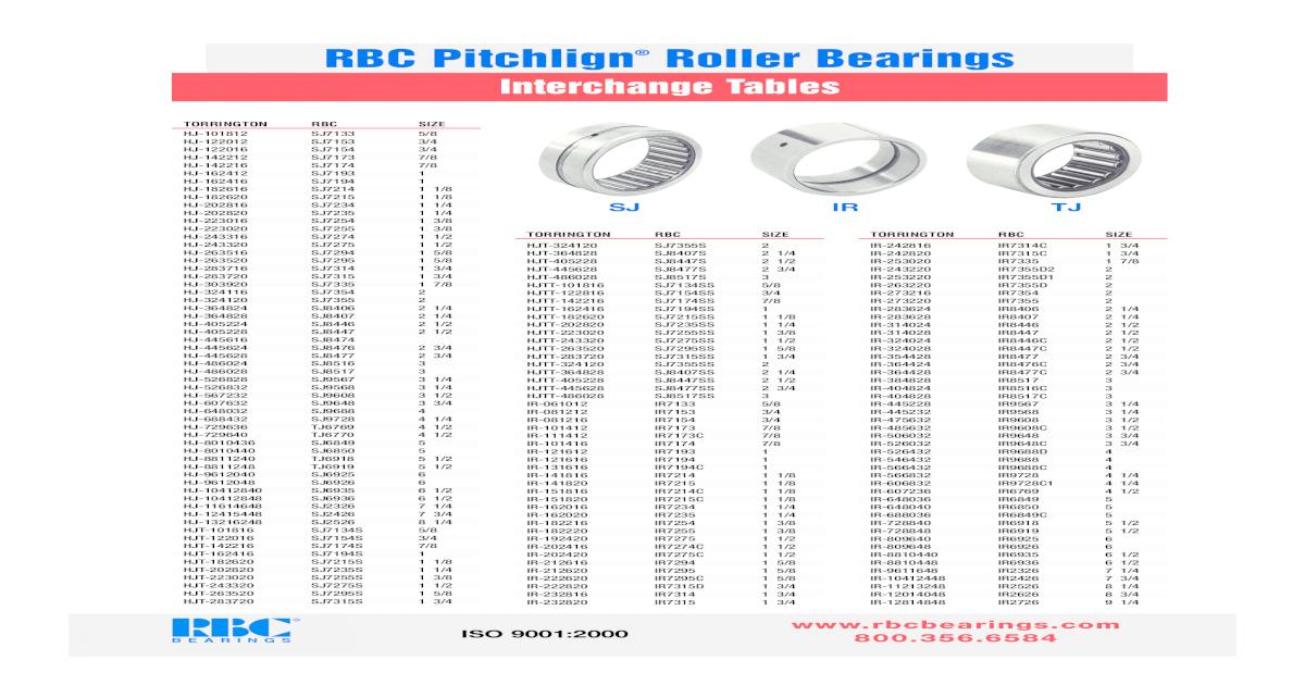 SJ8516 RBC PITCHLIGN