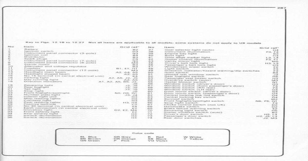 volvo 740  760 wiring diagrams for 1982 thru 1983 models