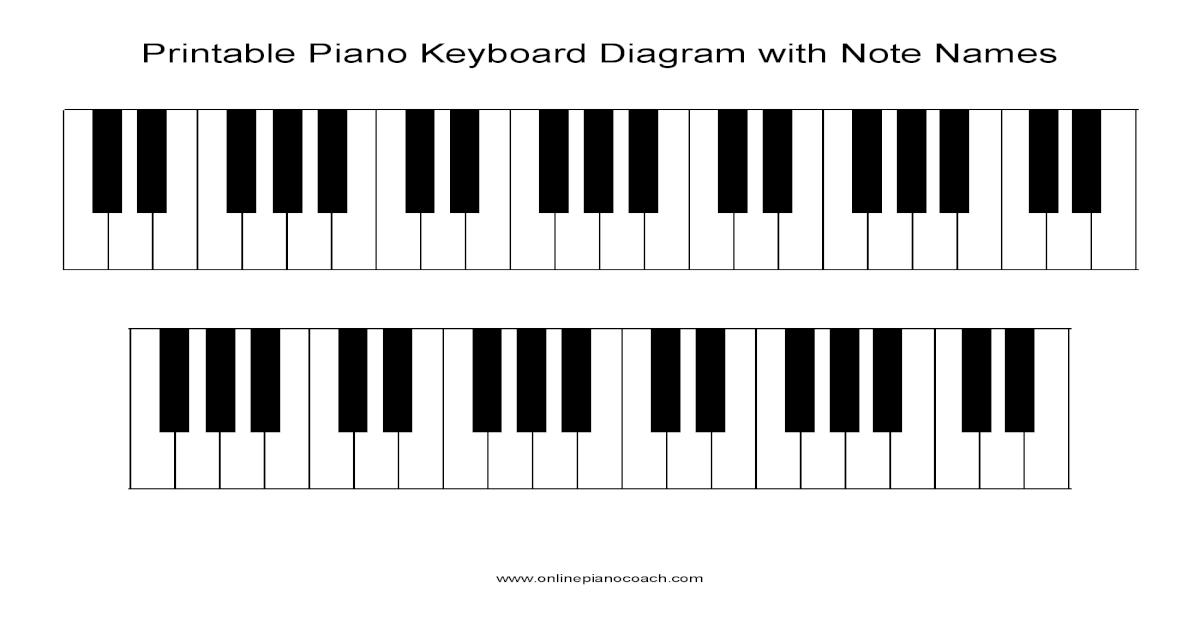 Printable Piano Keyboard Diagram with Note Names Piano