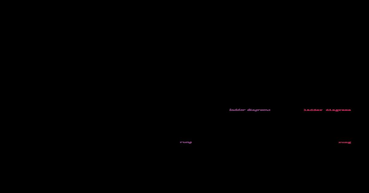 Ladder Diagram Pdf Document